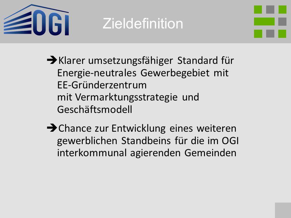 Zieldefinition  Klarer umsetzungsfähiger Standard für Energie-neutrales Gewerbegebiet mit EE-Gründerzentrum mit Vermarktungsstrategie und Geschäftsmodell  Chance zur Entwicklung eines weiteren gewerblichen Standbeins für die im OGI interkommunal agierenden Gemeinden