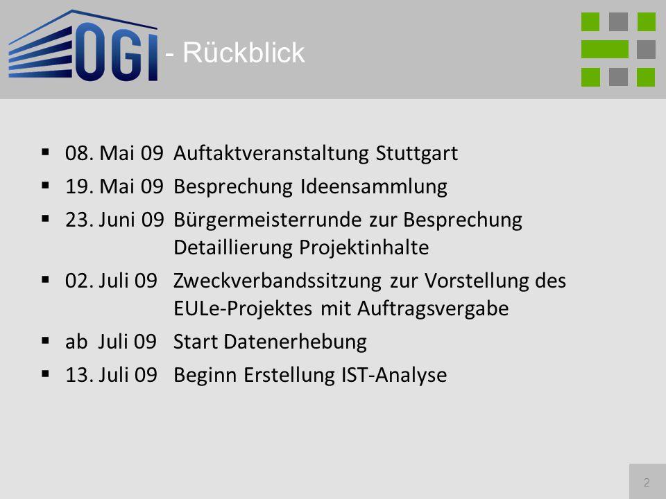 2 - Rückblick  08. Mai 09 Auftaktveranstaltung Stuttgart  19.