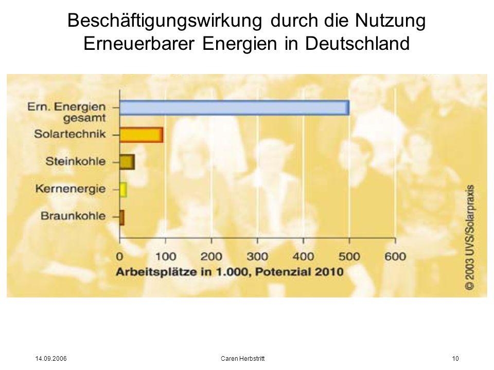 14.09.2006 Caren Herbstritt10 Beschäftigungswirkung durch die Nutzung Erneuerbarer Energien in Deutschland