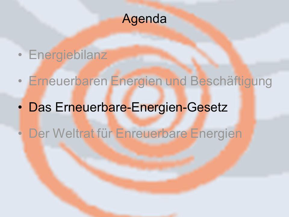 14.09.2006 Caren Herbstritt11 Energiebilanz Erneuerbaren Energien und Beschäftigung Das Erneuerbare-Energien-Gesetz Der Weltrat für Enreuerbare Energien Agenda