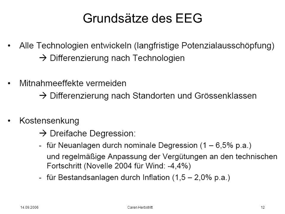 14.09.2006 Caren Herbstritt12 Grundsätze des EEG