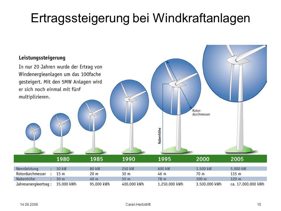 14.09.2006 Caren Herbstritt15 Ertragssteigerung bei Windkraftanlagen