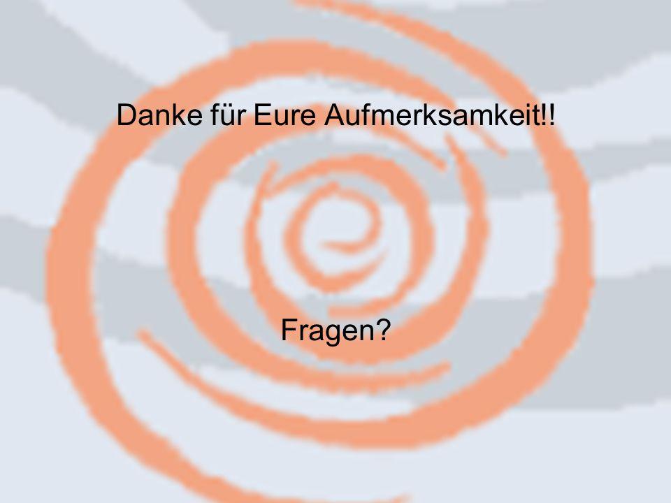 14.09.2006 Caren Herbstritt20 Danke für Eure Aufmerksamkeit!! Fragen