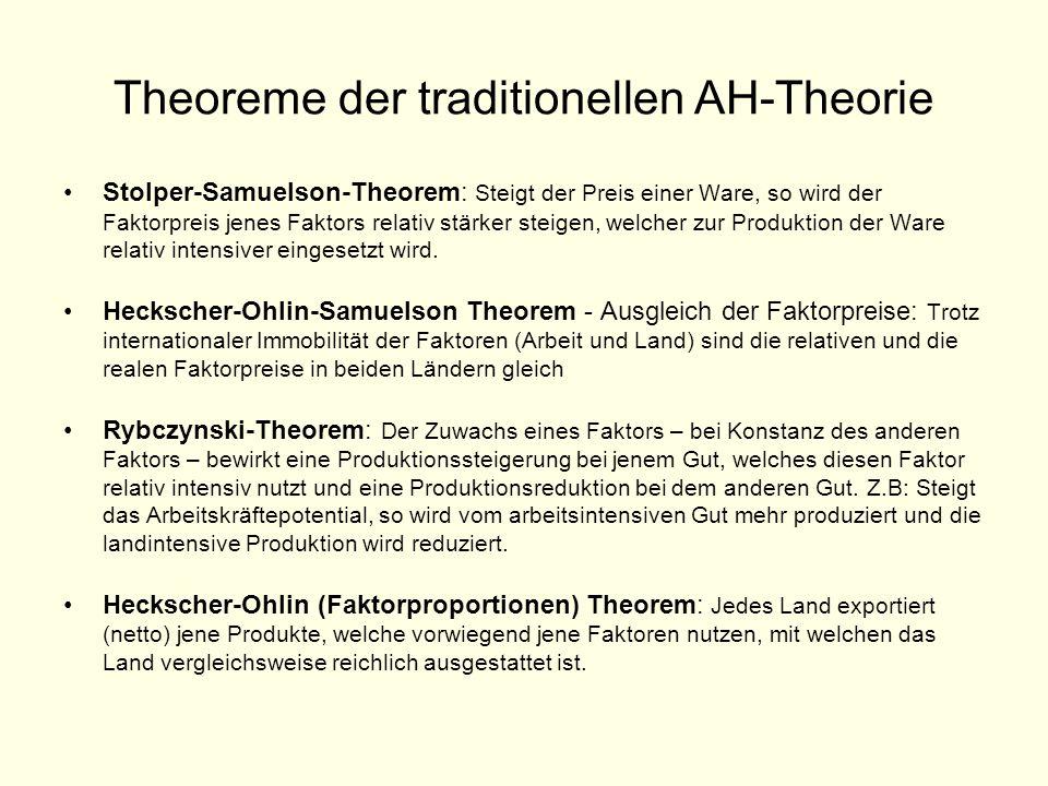 Heckscher-Ohlin (Faktorproportionen) Theorem Annahmen: Zwei Länder (I, A), zwei Produkte (Tuch, Weizen), zwei originäre homogene Faktoren (Arbeit, Land) Gleiche Technologie aber ungleiche Faktorausstattung Vollbeschäftigung aller Faktoren Gleiche Präferenzen Irreversibilität der Faktorintensitäten.