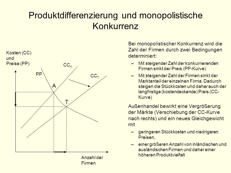 Produktdifferenzierung und monopolistische Konkurrenz Bei monopolistischer Konkurrenz wird die Zahl der Firmen durch zwei Bedingungen determiniert: –M