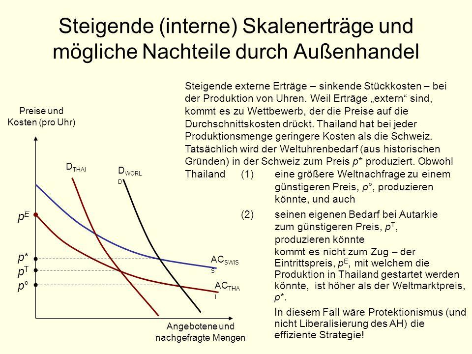 Steigende (interne) Skalenerträge und mögliche Nachteile durch Außenhandel Preise und Kosten (pro Uhr) Angebotene und nachgefragte Mengen AC SWIS S AC