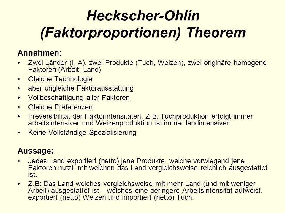Heckscher-Ohlin (Faktorproportionen) Theorem Annahmen: Zwei Länder (I, A), zwei Produkte (Tuch, Weizen), zwei originäre homogene Faktoren (Arbeit, Lan