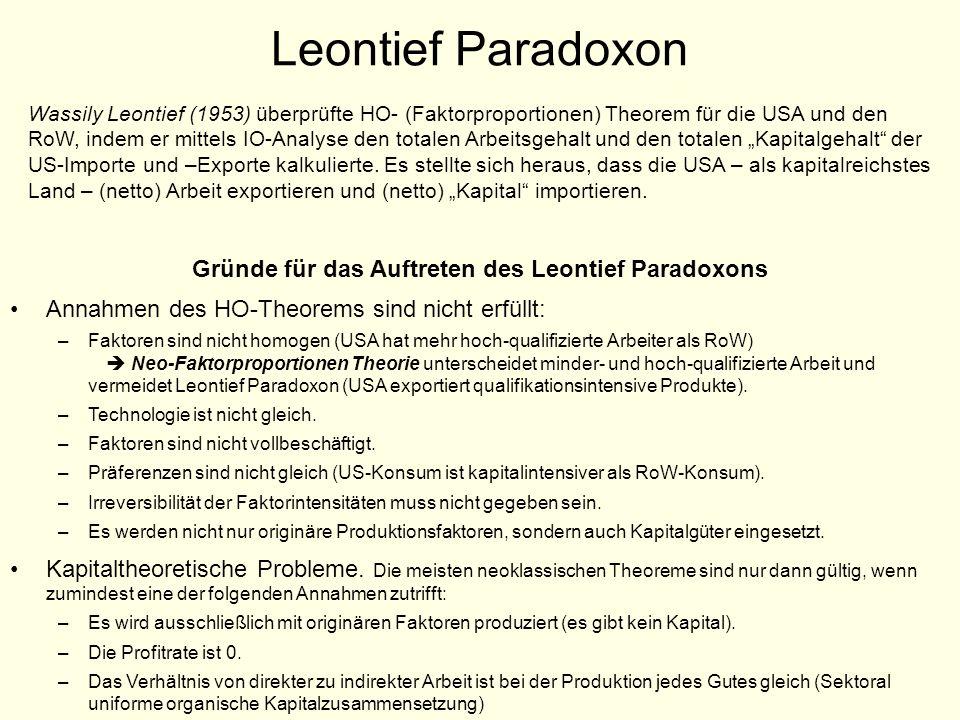 Leontief Paradoxon Wassily Leontief (1953) überprüfte HO- (Faktorproportionen) Theorem für die USA und den RoW, indem er mittels IO-Analyse den totale