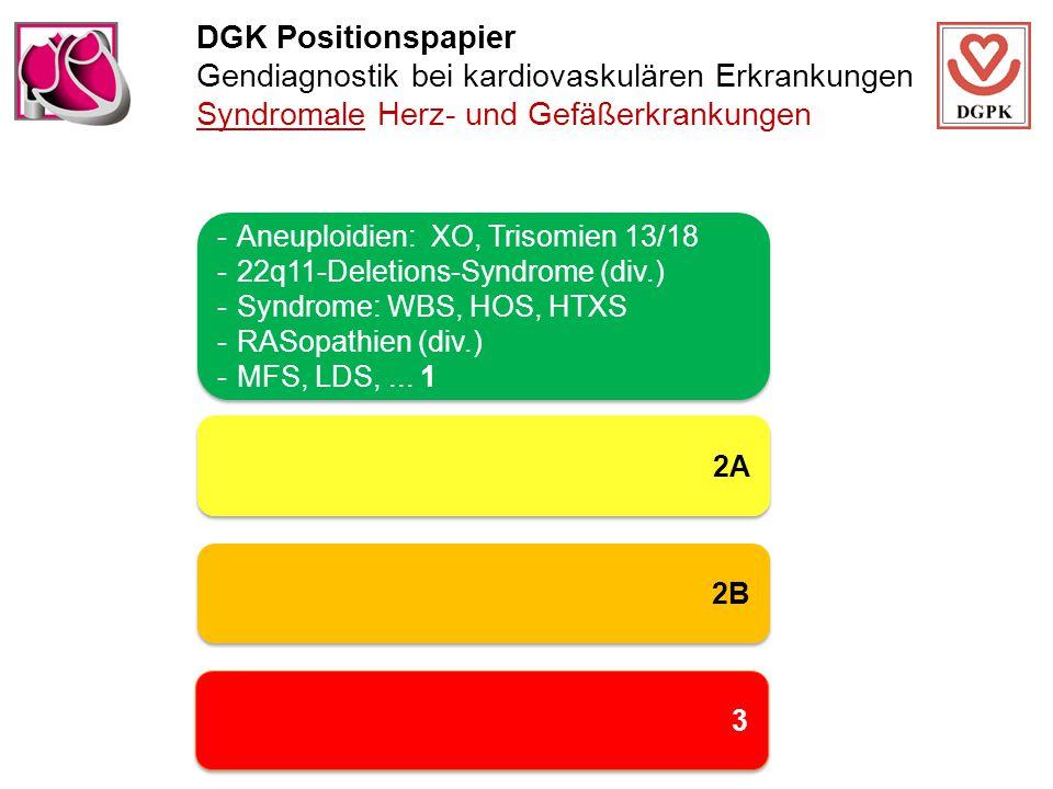 DGK Positionspapier Gendiagnostik bei kardiovaskulären Erkrankungen Syndromale Herz- und Gefäßerkrankungen -Aneuploidien: XO, Trisomien 13/18 -22q11-Deletions-Syndrome (div.) -Syndrome: WBS, HOS, HTXS -RASopathien (div.) -MFS, LDS,...