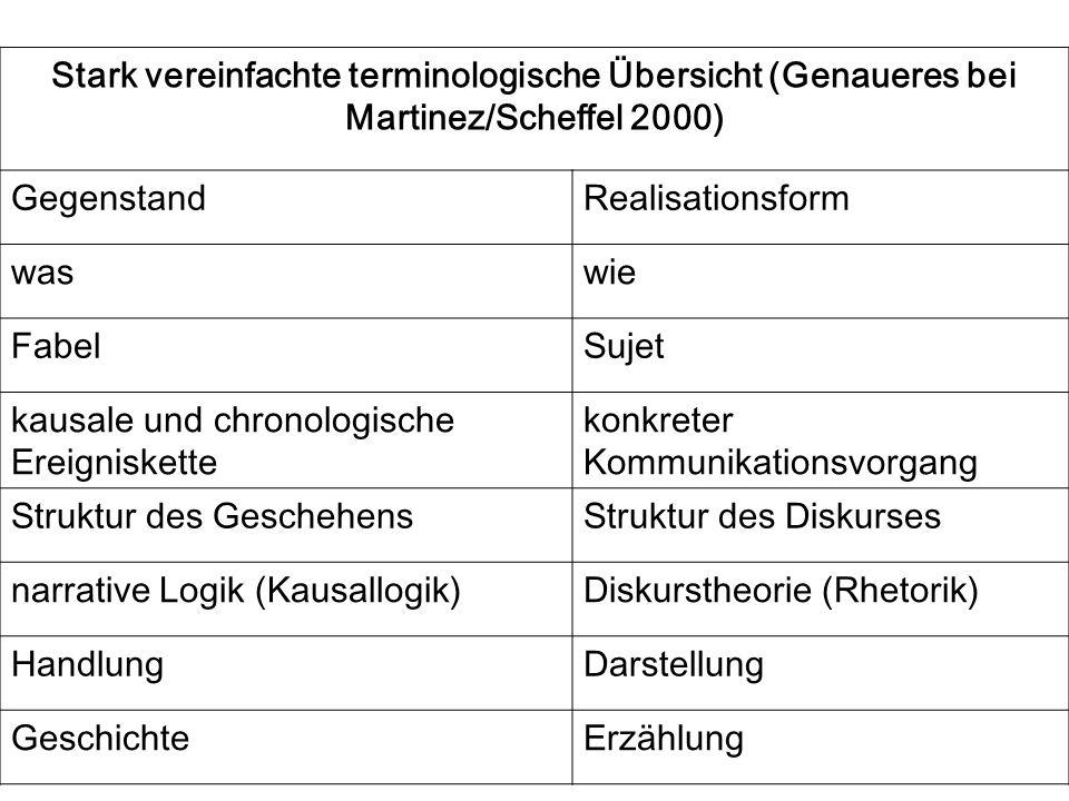 Stark vereinfachte terminologische Übersicht (Genaueres bei Martinez/Scheffel 2000) GegenstandRealisationsform waswie FabelSujet kausale und chronolog