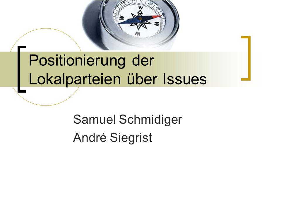Positionierung der Lokalparteien über Issues Samuel Schmidiger André Siegrist