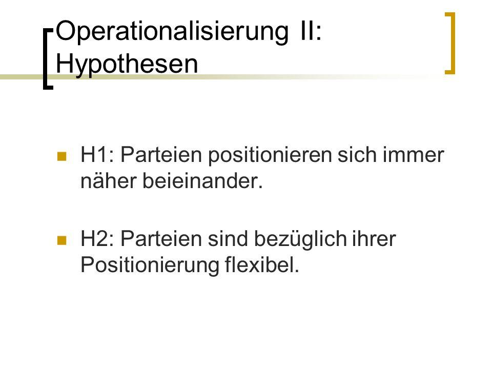 Operationalisierung III: Einschränkungen Verortung der Parteien kann methodische und empirische Probleme bereiten.