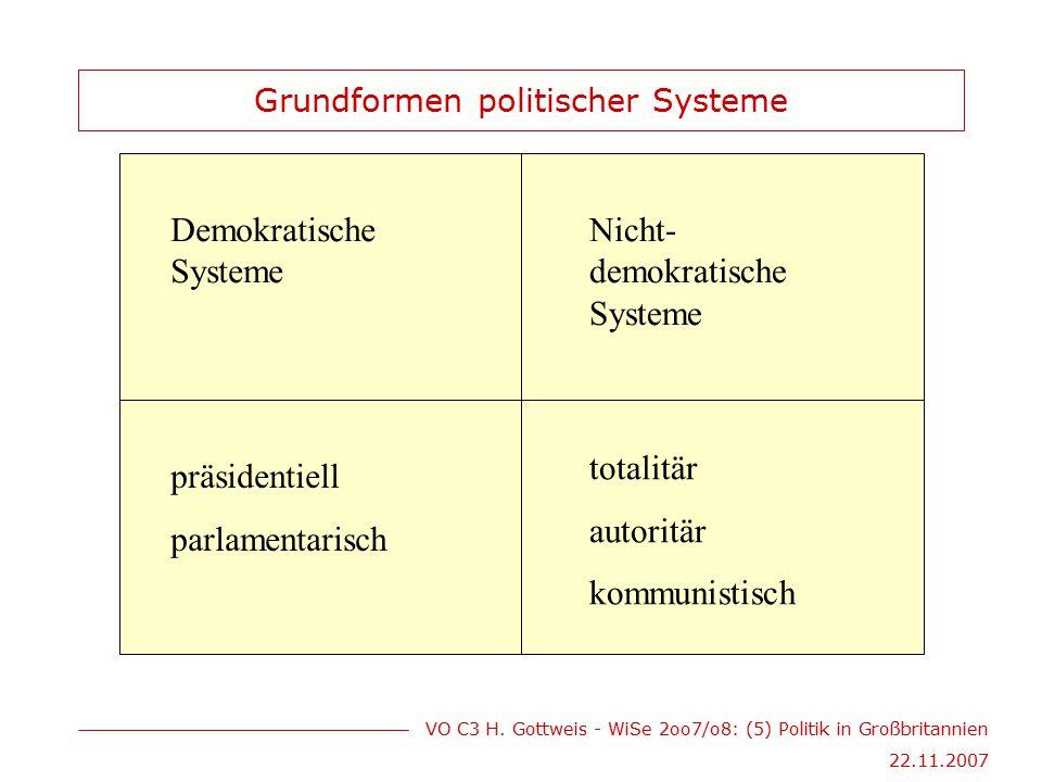 VO C3 H. Gottweis - WiSe 2oo7/o8: (5) Politik in Großbritannien 22.11.2007 Demokratische Systeme Nicht- demokratische Systeme präsidentiell parlamenta