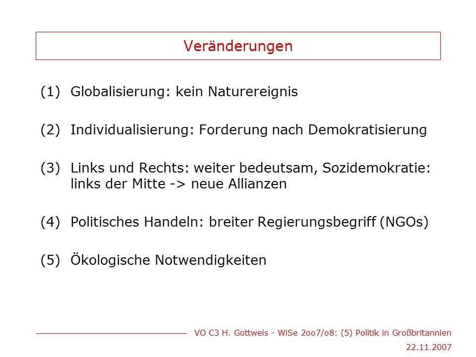 VO C3 H. Gottweis - WiSe 2oo7/o8: (5) Politik in Großbritannien 22.11.2007 Veränderungen (1)Globalisierung: kein Naturereignis (2)Individualisierung: