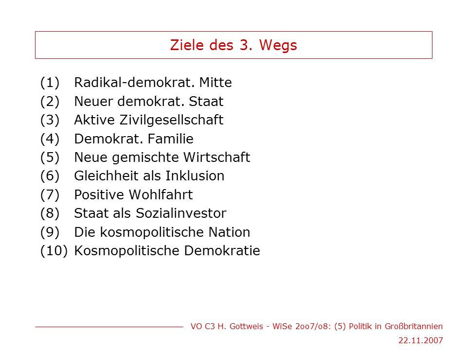 VO C3 H. Gottweis - WiSe 2oo7/o8: (5) Politik in Großbritannien 22.11.2007 Ziele des 3. Wegs (1)Radikal-demokrat. Mitte (2)Neuer demokrat. Staat (3)Ak