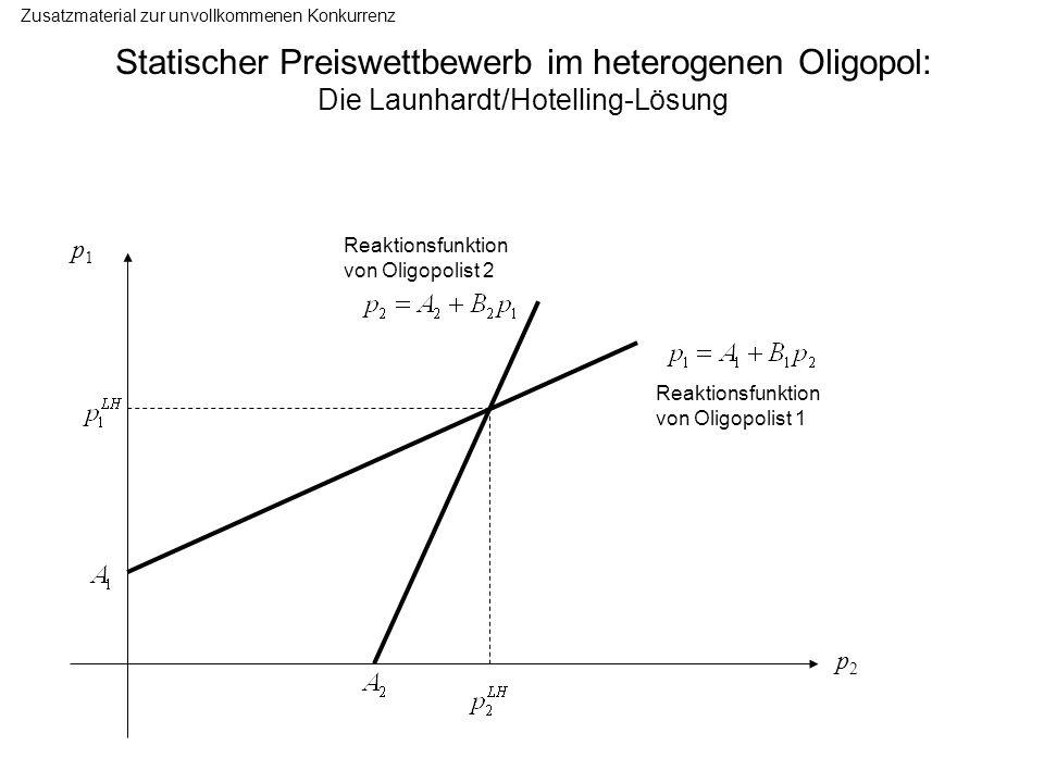 Statischer Preiswettbewerb im heterogenen Oligopol: Die Launhardt/Hotelling-Lösung Reaktionsfunktion von Oligopolist 1 Reaktionsfunktion von Oligopoli