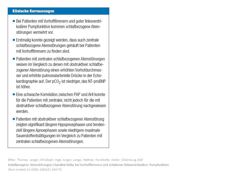 Bitter, Thomas; Langer, Christoph; Vogt, Jürgen; Lange, Mathias; Horstkotte, Dieter; Oldenburg, Olaf Schlafbezogene Atemstörungen: Charakteristika bei