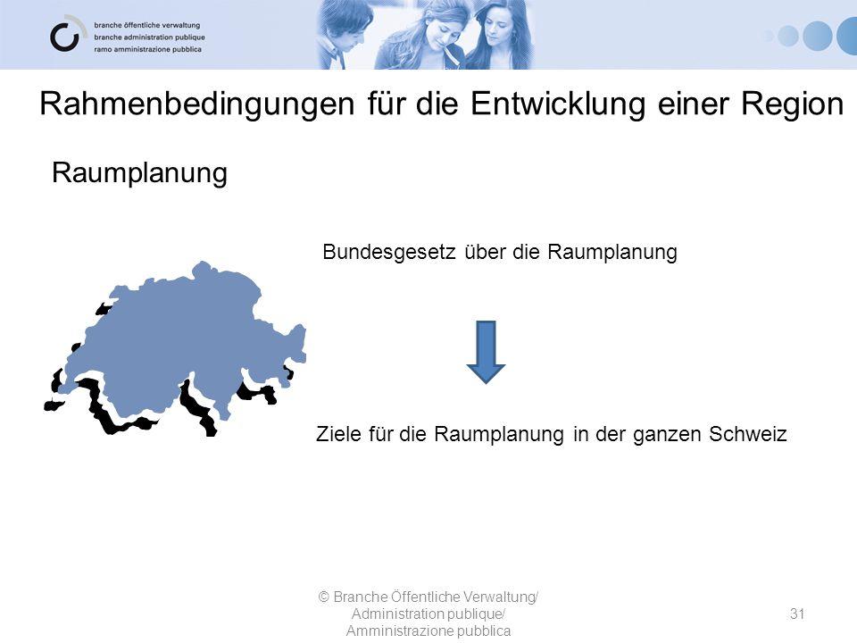 Raumplanung © Branche Öffentliche Verwaltung/ Administration publique/ Amministrazione pubblica Bundesgesetz über die Raumplanung Ziele für die Raumpl