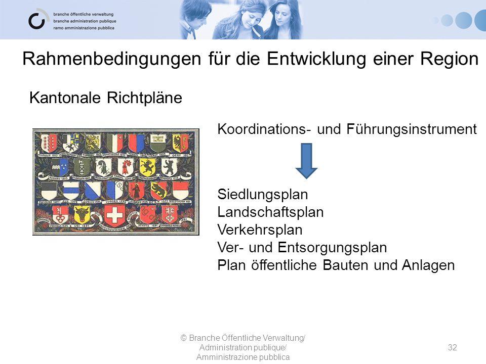 Kantonale Richtpläne © Branche Öffentliche Verwaltung/ Administration publique/ Amministrazione pubblica Koordinations- und Führungsinstrument Siedlun