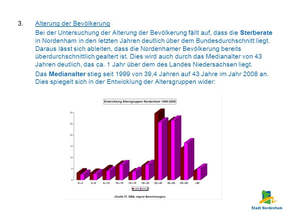 3.Alterung der Bevölkerung Bei der Untersuchung der Alterung der Bevölkerung fällt auf, dass die Sterberate in Nordenham in den letzten Jahren deutlic