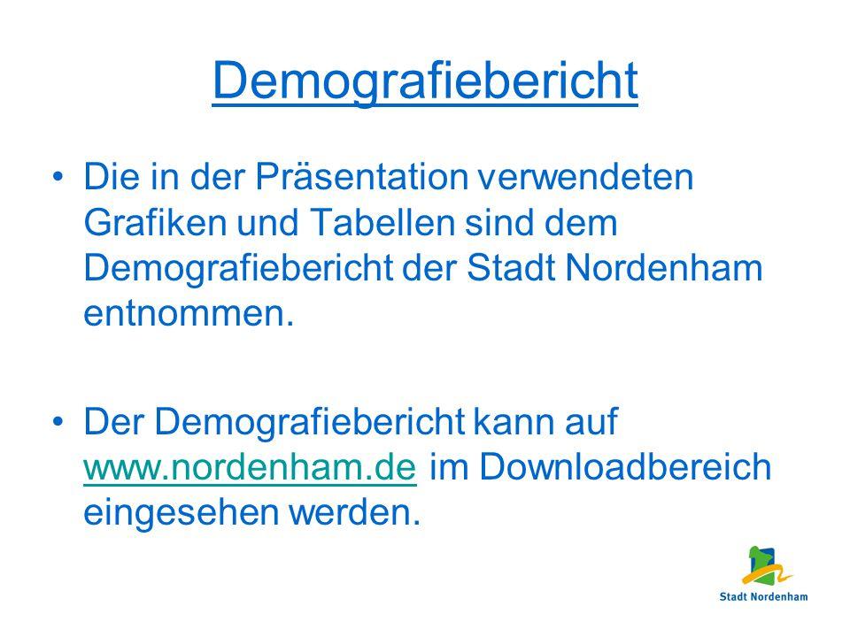 Demografiebericht Die in der Präsentation verwendeten Grafiken und Tabellen sind dem Demografiebericht der Stadt Nordenham entnommen. Der Demografiebe