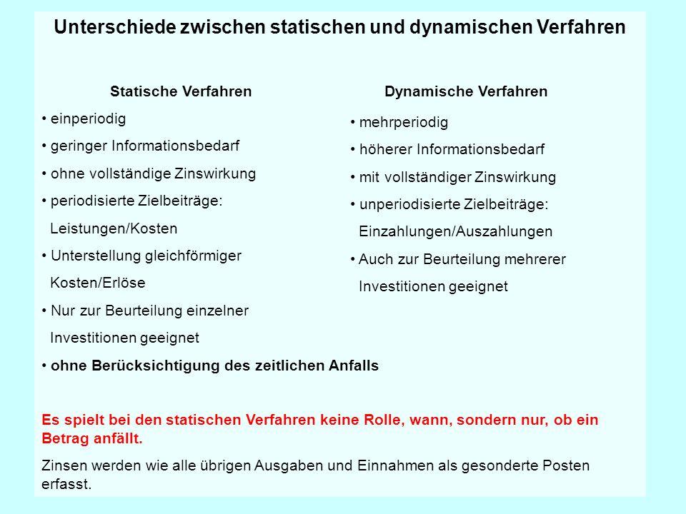 Unterschiede zwischen statischen und dynamischen Verfahren Statische Verfahren Dynamische Verfahren einperiodig geringer Informationsbedarf ohne volls