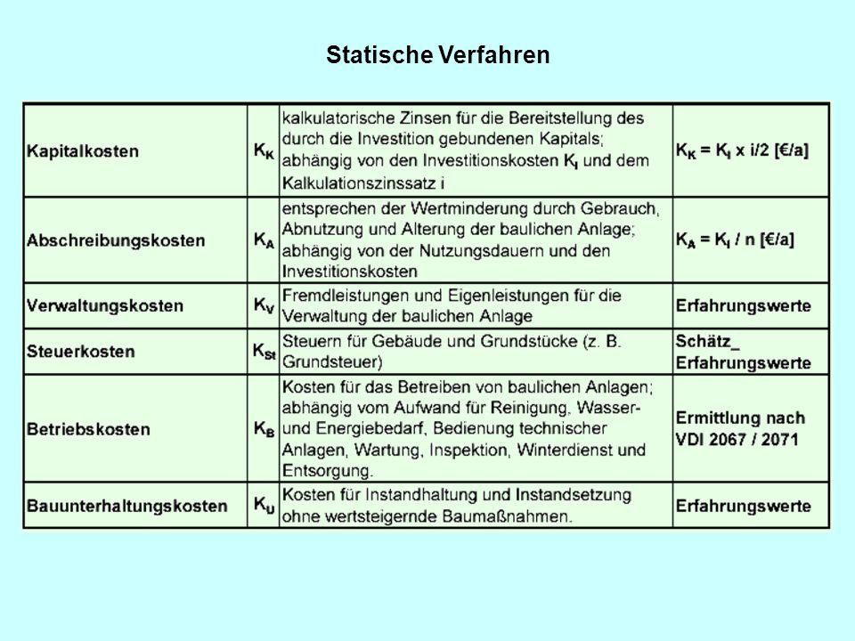 Statische Verfahren