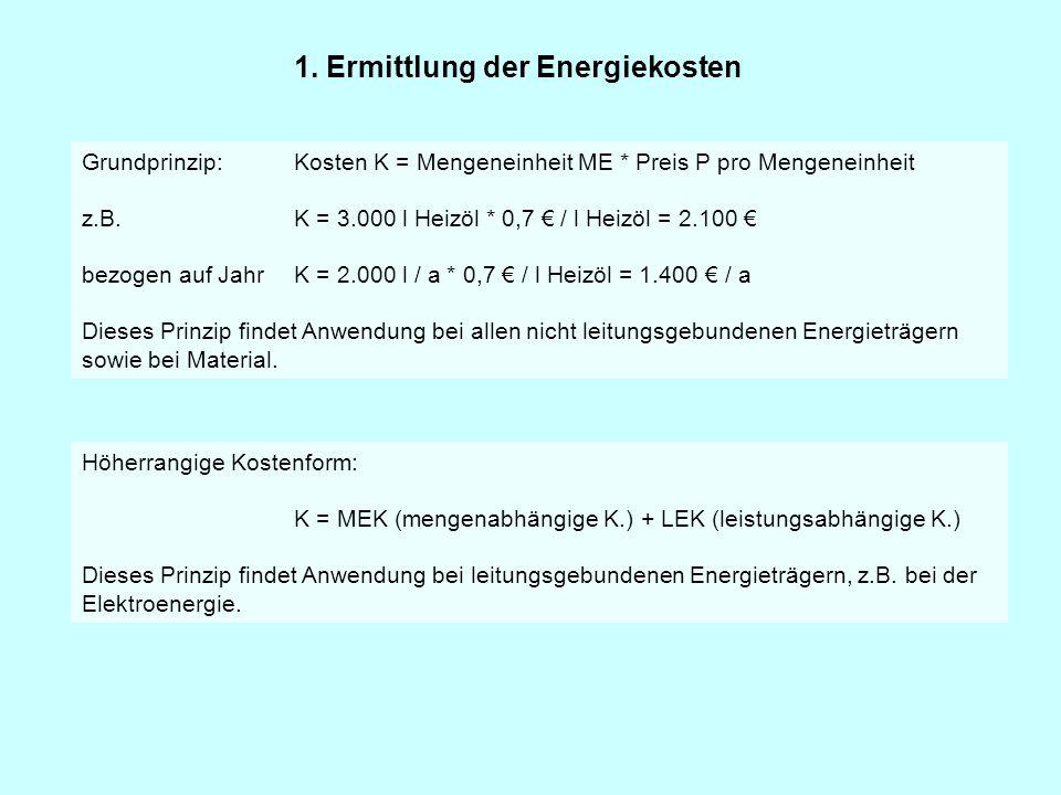 1. Ermittlung der Energiekosten Grundprinzip:Kosten K = Mengeneinheit ME * Preis P pro Mengeneinheit z.B. K = 3.000 l Heizöl * 0,7 € / l Heizöl = 2.10