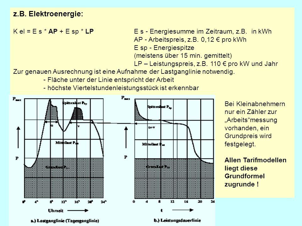 z.B. Elektroenergie: K el = E s * AP + E sp * LPE s - Energiesumme im Zeitraum, z.B. in kWh AP - Arbeitspreis, z.B. 0,12 € pro kWh E sp - Energiespitz