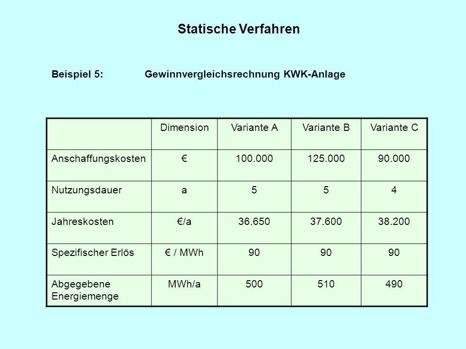 Statische Verfahren Beispiel 5: Gewinnvergleichsrechnung KWK-Anlage DimensionVariante AVariante BVariante C Anschaffungskosten€100.000125.00090.000 Nu