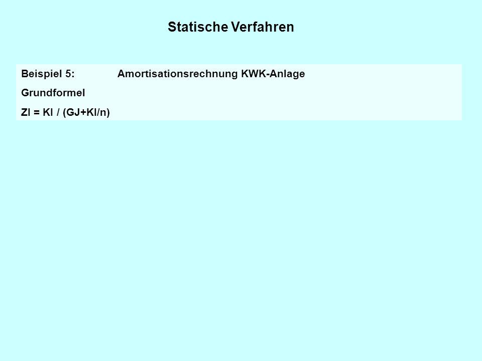 Statische Verfahren Beispiel 5: Amortisationsrechnung KWK-Anlage Grundformel ZI = KI / (GJ+KI/n)