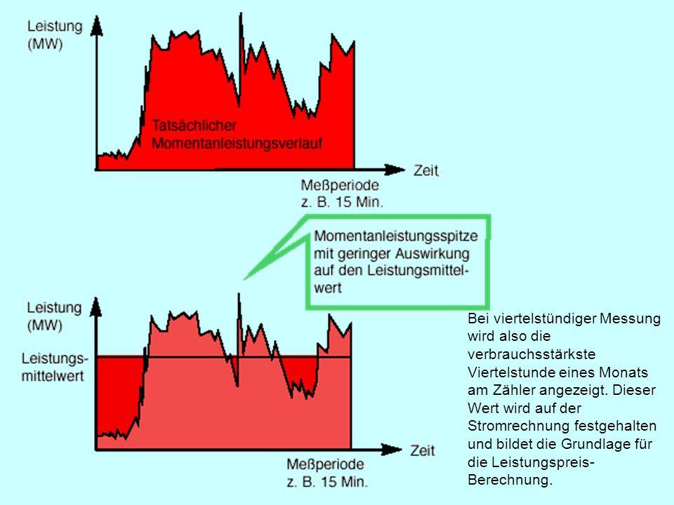 Statische Verfahren GJ1 = EJ1 - KJ1 = 90 € / MWh * 500 MWh / a - 36.650 €/a = 8.350 € / a GJ2 = EJ2 – KJ2 = 90 € / MWh * 510 MWh / a - 37.600 €/a = 8.300 € / a GJ3 = EJ3 – KJ3 = 90 € / MWh * 490 MWh / a - 38.200 €/a = 5.900 € / a Den größten Gewinn erzielt die Variante 1 mit 50 € mehr pro Jahr gegenüber Variante 2 bzw.