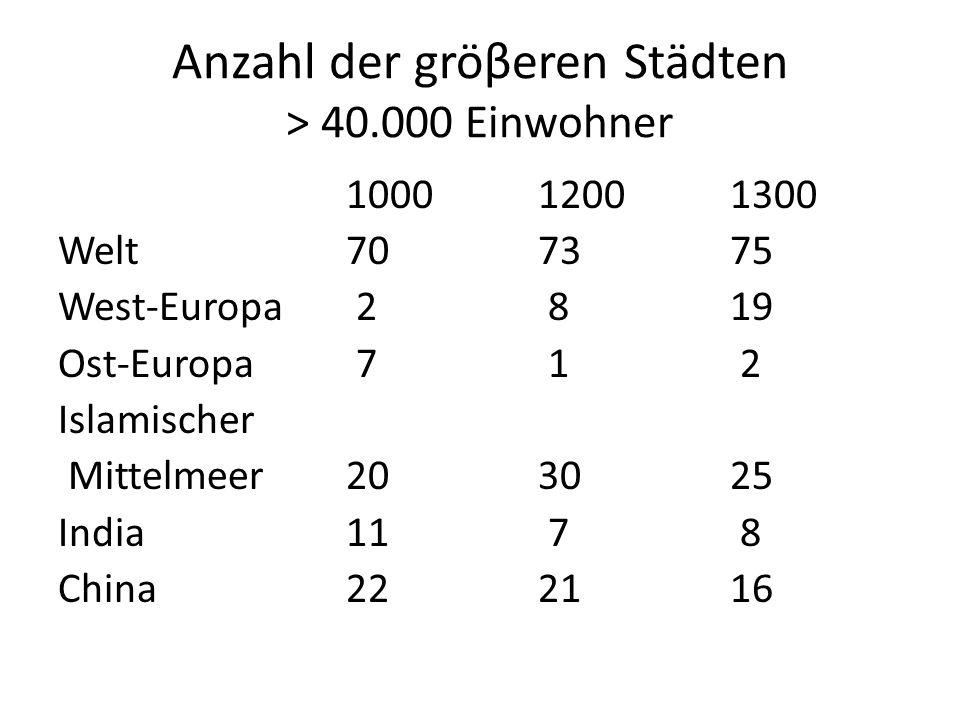 Anzahl der gröβeren Städten > 40.000 Einwohner 100012001300 Welt707375 West-Europa 2 819 Ost-Europa 7 1 2 Islamischer Mittelmeer203025 India11 7 8 China 222116