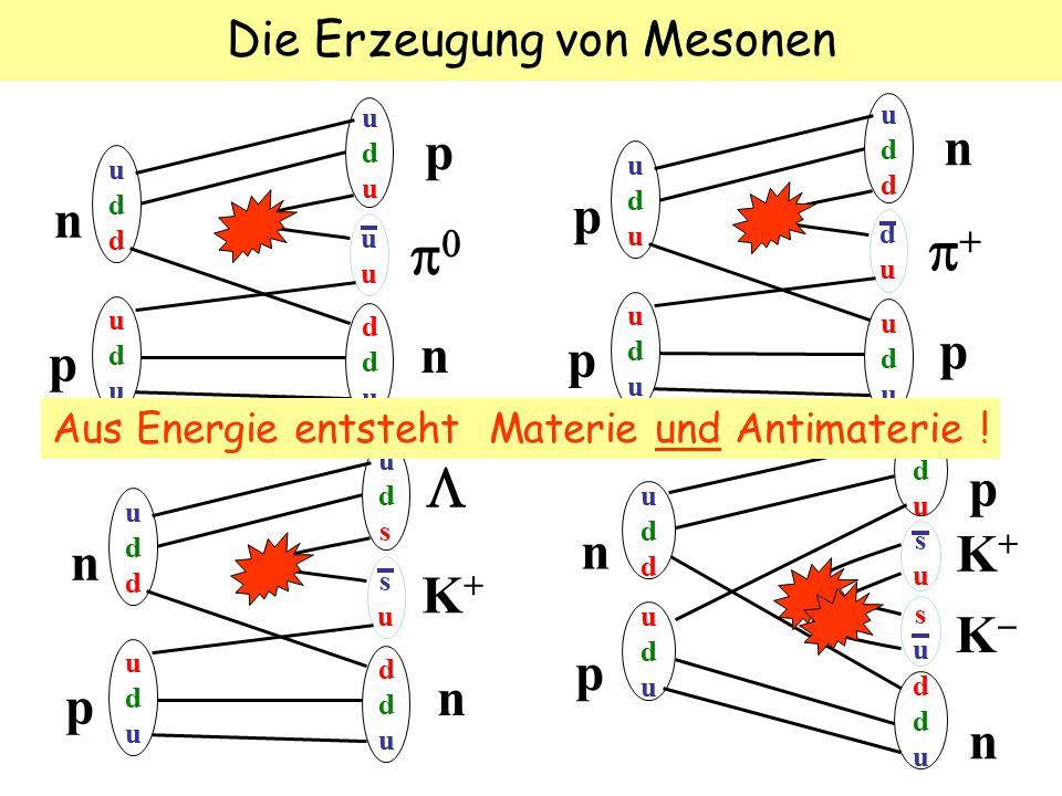 Die Erzeugung von Mesonen udsuds n p uddudd susu  K+K+ dduddu n uduudu uduudu uduudu n p uddudd susu K+K+ susu p KK dduddu n uduudu n p uddudd uuuu  dduddu n uduudu p uddudd p p uduudu dudu  uduudu p uduudu n Aus Energie entsteht Materie und Antimaterie !