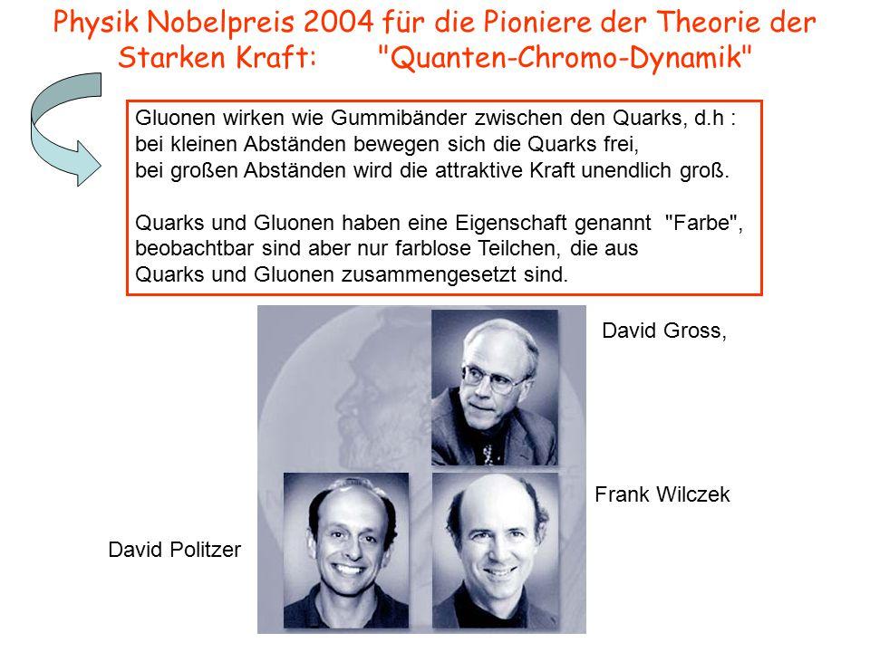 Physik Nobelpreis 2004 für die Pioniere der Theorie der Starken Kraft: Quanten-Chromo-Dynamik David Politzer David Gross, Frank Wilczek Gluonen wirken wie Gummibänder zwischen den Quarks, d.h : bei kleinen Abständen bewegen sich die Quarks frei, bei großen Abständen wird die attraktive Kraft unendlich groß.