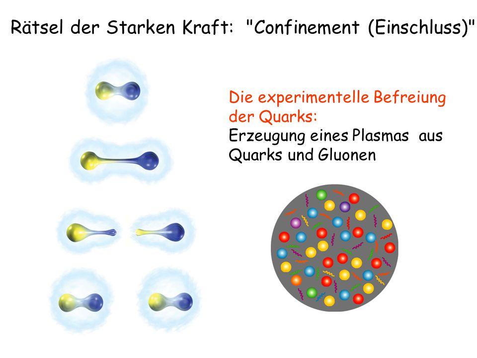 Rätsel der Starken Kraft: Confinement (Einschluss) Die experimentelle Befreiung der Quarks: Erzeugung eines Plasmas aus Quarks und Gluonen