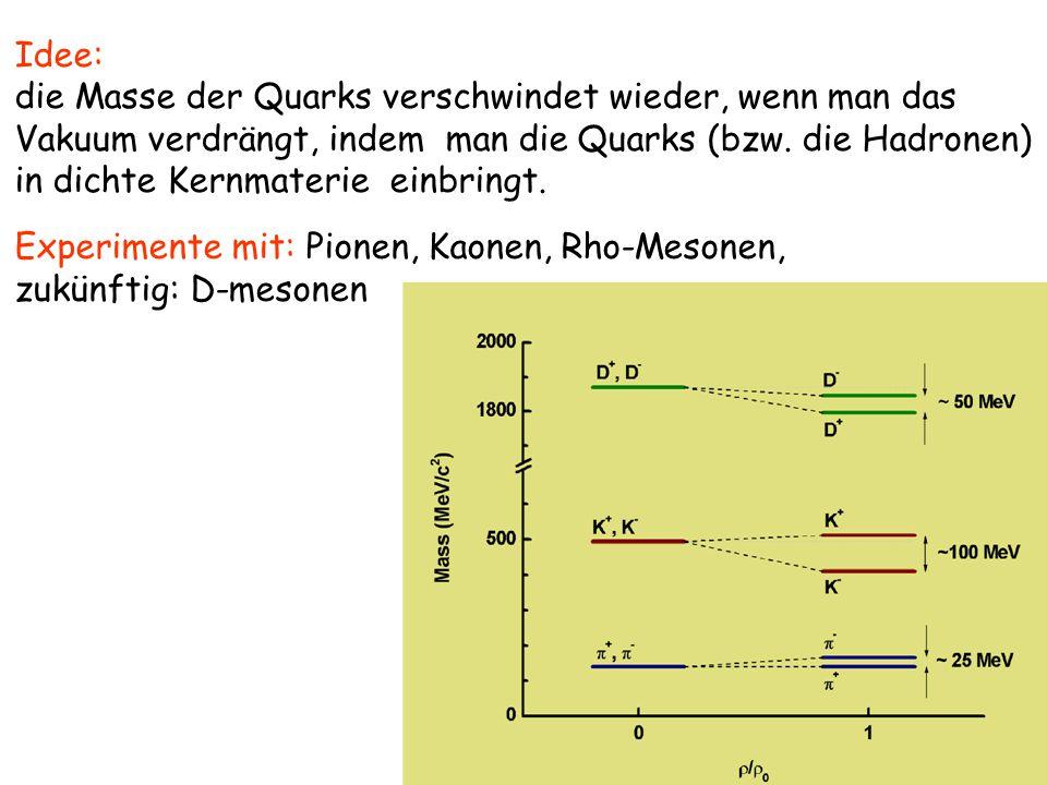 Idee: die Masse der Quarks verschwindet wieder, wenn man das Vakuum verdrängt, indem man die Quarks (bzw.