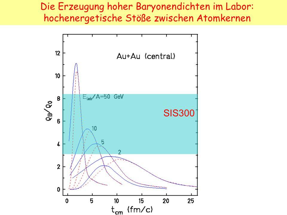 Die Erzeugung hoher Baryonendichten im Labor: hochenergetische Stöße zwischen Atomkernen SIS300