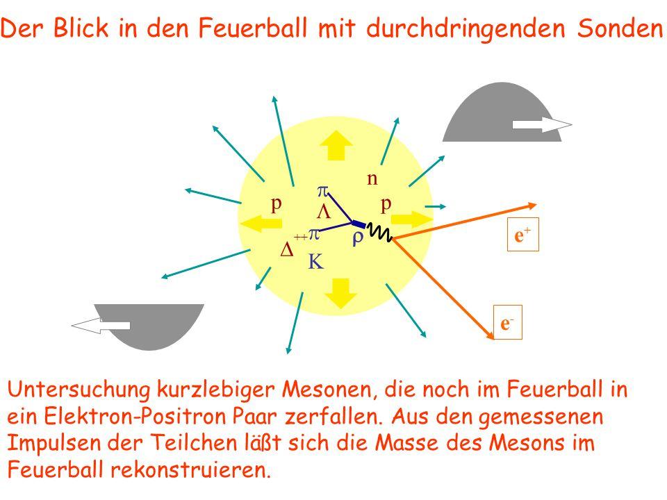p n  ++  K   e+e+ e-e-  p Der Blick in den Feuerball mit durchdringenden Sonden Untersuchung kurzlebiger Mesonen, die noch im Feuerball in ein Elektron-Positron Paar zerfallen.