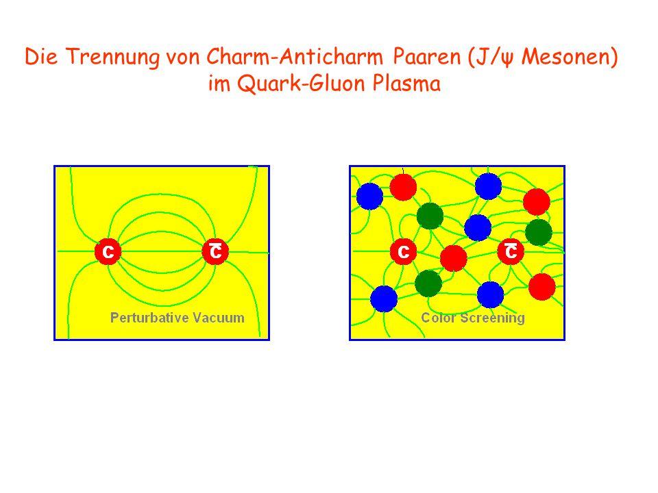 Die Trennung von Charm-Anticharm Paaren (J/ψ Mesonen) im Quark-Gluon Plasma