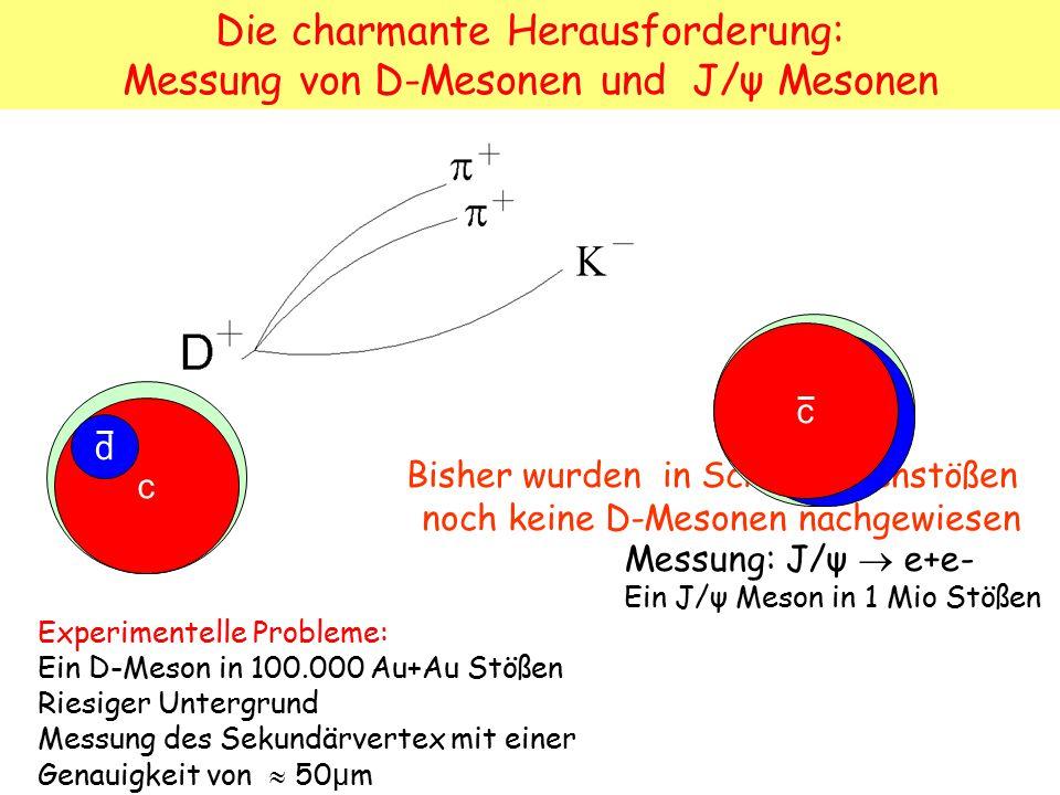 Die charmante Herausforderung: Messung von D-Mesonen und J/ψ Mesonen Experimentelle Probleme: Ein D-Meson in 100.000 Au+Au Stößen Riesiger Untergrund Messung des Sekundärvertex mit einer Genauigkeit von  50 μ m c d Bisher wurden in Schwerionenstößen noch keine D-Mesonen nachgewiesen c c Messung: J/ψ  e+e- Ein J/ψ Meson in 1 Mio Stößen