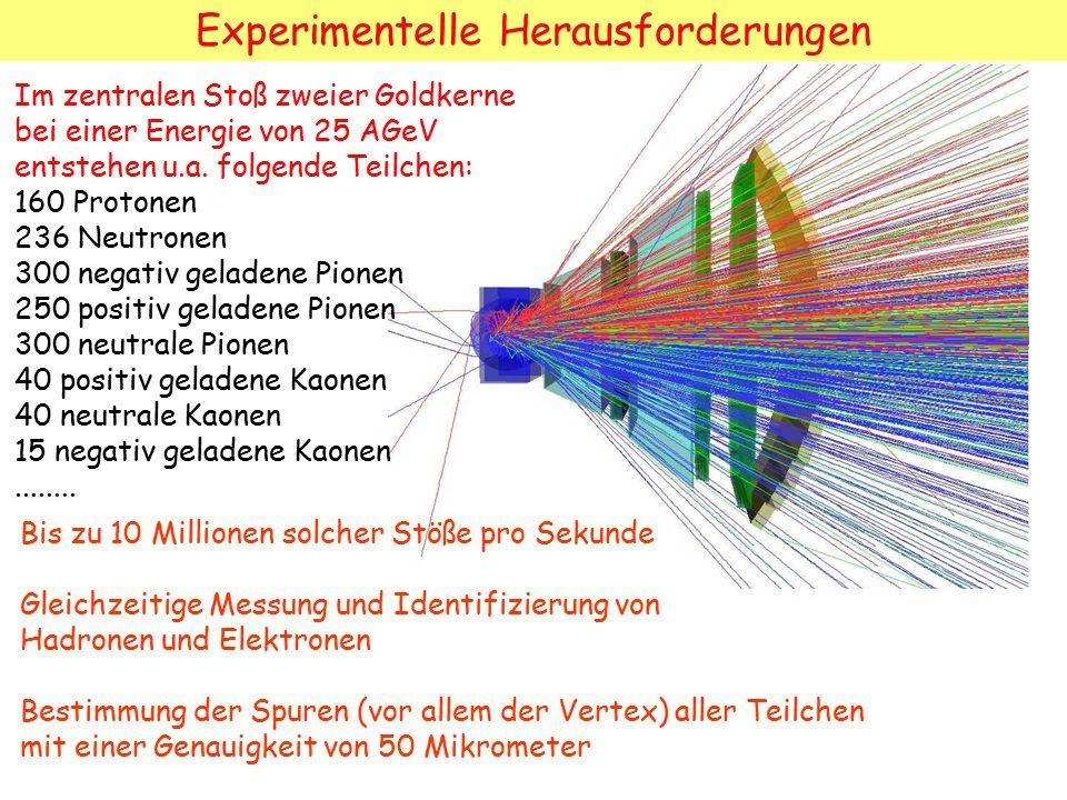 Experimentelle Herausforderungen Bis zu 10 Millionen solcher Stöße pro Sekunde Gleichzeitige Messung und Identifizierung von Hadronen und Elektronen Bestimmung der Spuren (vor allem der Vertex) aller Teilchen mit einer Genauigkeit von 50 Mikrometer Im zentralen Stoß zweier Goldkerne bei einer Energie von 25 AGeV entstehen u.a.