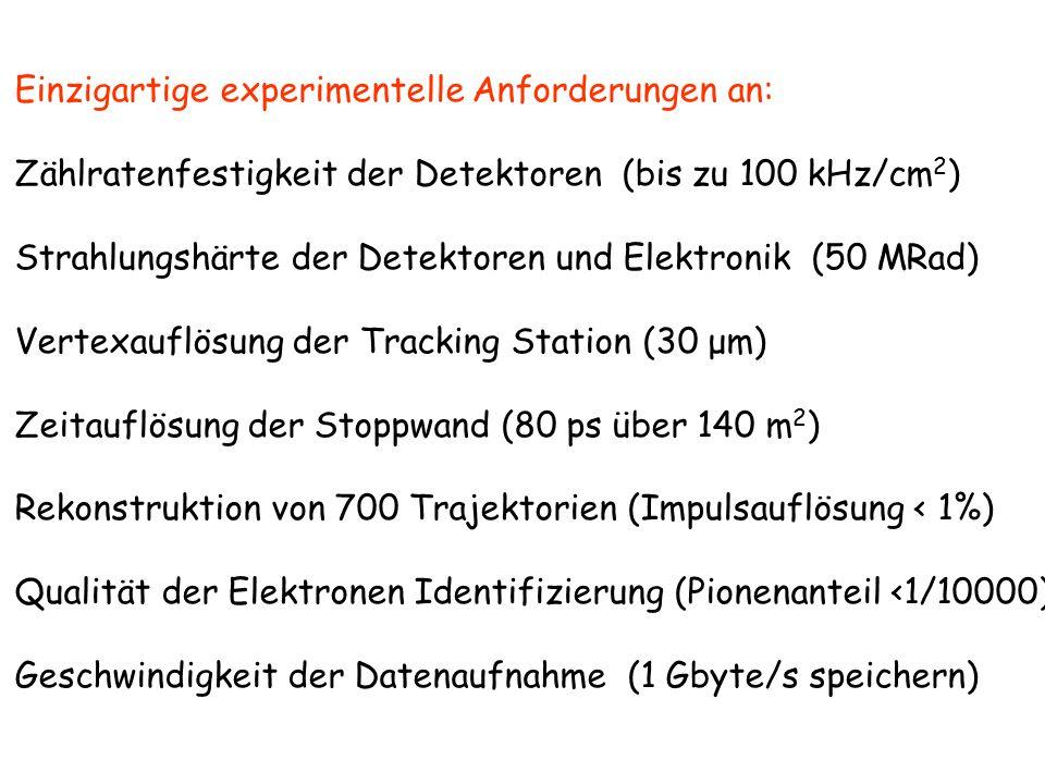 Einzigartige experimentelle Anforderungen an: Zählratenfestigkeit der Detektoren (bis zu 100 kHz/cm 2 ) Strahlungshärte der Detektoren und Elektronik (50 MRad) Vertexauflösung der Tracking Station (30 μm) Zeitauflösung der Stoppwand (80 ps über 140 m 2 ) Rekonstruktion von 700 Trajektorien (Impulsauflösung < 1%) Qualität der Elektronen Identifizierung (Pionenanteil <1/10000) Geschwindigkeit der Datenaufnahme (1 Gbyte/s speichern)