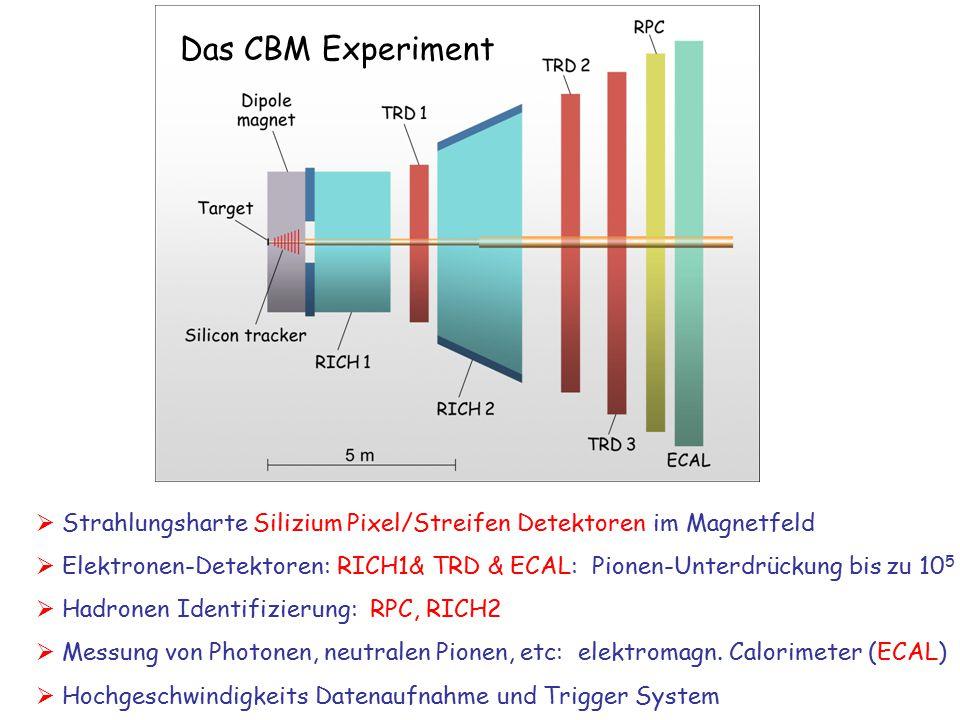 Das CBM Experiment  Strahlungsharte Silizium Pixel/Streifen Detektoren im Magnetfeld  Elektronen-Detektoren: RICH1& TRD & ECAL: Pionen-Unterdrückung bis zu 10 5  Hadronen Identifizierung: RPC, RICH2  Messung von Photonen, neutralen Pionen, etc: elektromagn.