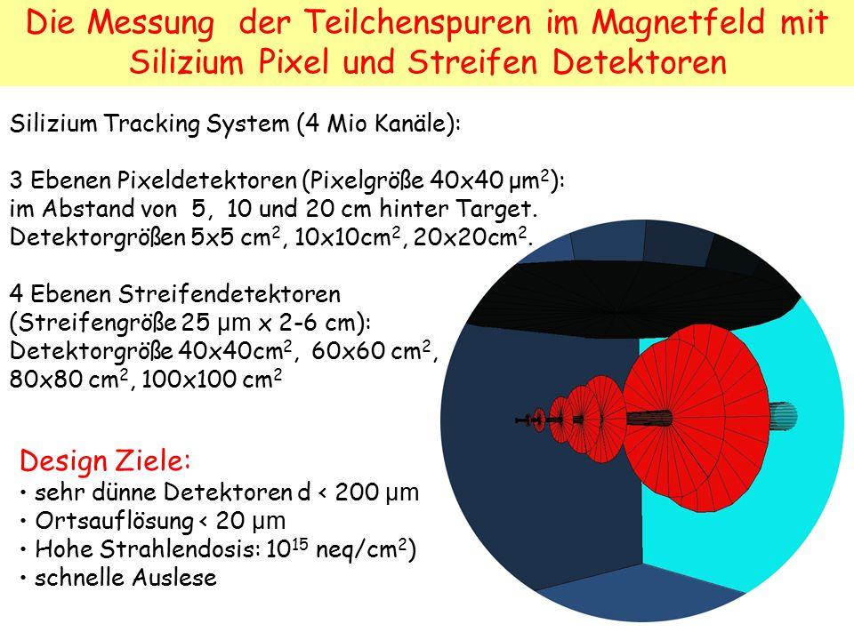Die Messung der Teilchenspuren im Magnetfeld mit Silizium Pixel und Streifen Detektoren Design Ziele: sehr dünne Detektoren d < 200 μm Ortsauflösung < 20 μm Hohe Strahlendosis: 10 15 neq/cm 2 ) schnelle Auslese Silizium Tracking System (4 Mio Kanäle): 3 Ebenen Pixeldetektoren (Pixelgröße 40x40 μm 2 ): im Abstand von 5, 10 und 20 cm hinter Target.