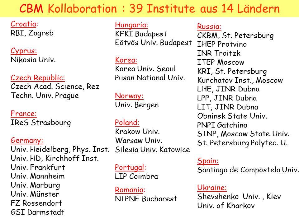 CBM Kollaboration : 39 Institute aus 14 Ländern Croatia: RBI, Zagreb Cyprus: Nikosia Univ.