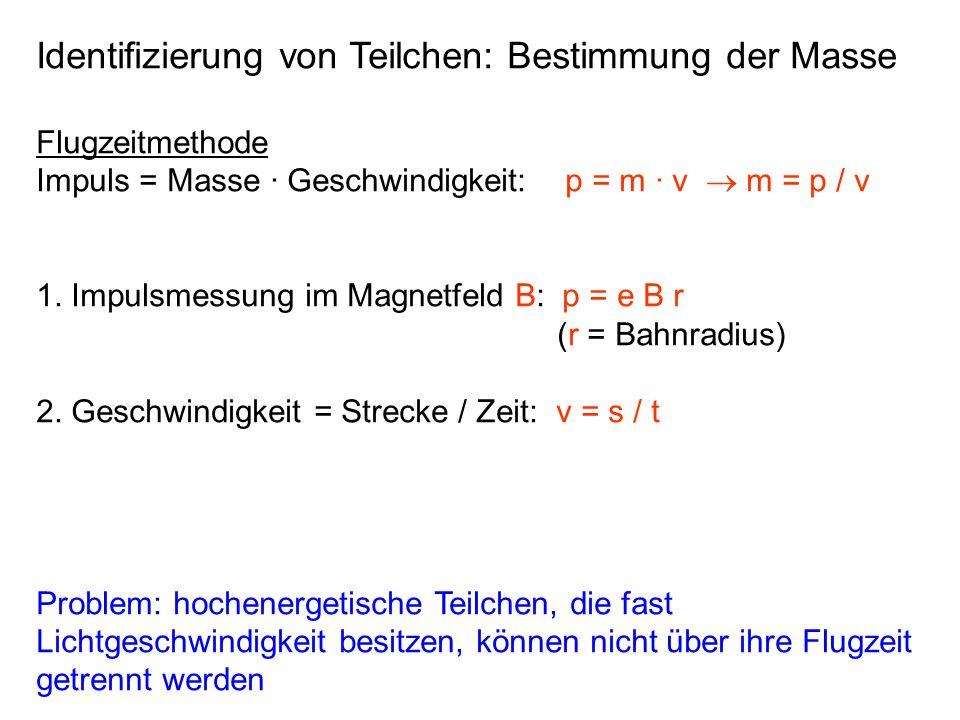 Identifizierung von Teilchen: Bestimmung der Masse Flugzeitmethode Impuls = Masse · Geschwindigkeit: p = m · v  m = p / v 1.