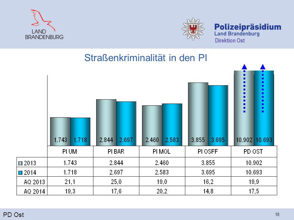Direktion Ost 18 Straßenkriminalität in den PI PD Ost