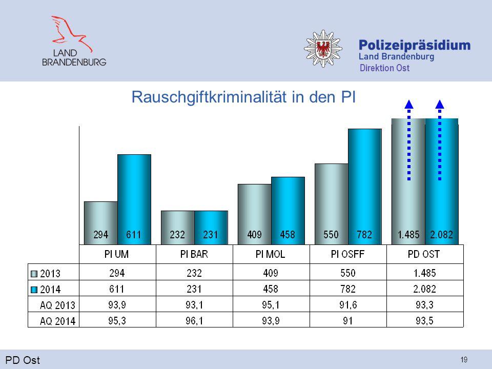 Direktion Ost 19 Rauschgiftkriminalität in den PI PD Ost