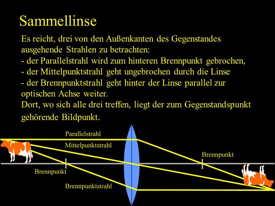 Sammellinse Es reicht, drei von den Außenkanten des Gegenstandes ausgehende Strahlen zu betrachten: - der Parallelstrahl wird zum hinteren Brennpunkt